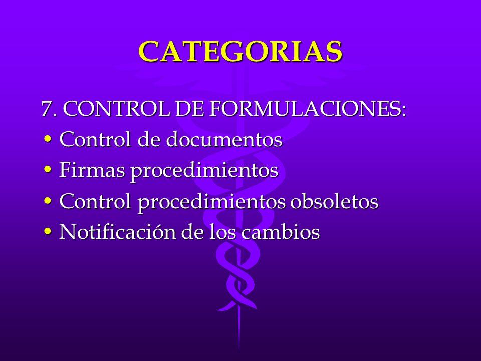 CATEGORIAS 7. CONTROL DE FORMULACIONES: Control de documentos