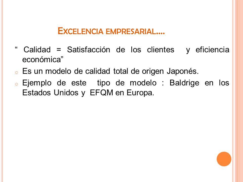 Excelencia empresarial….