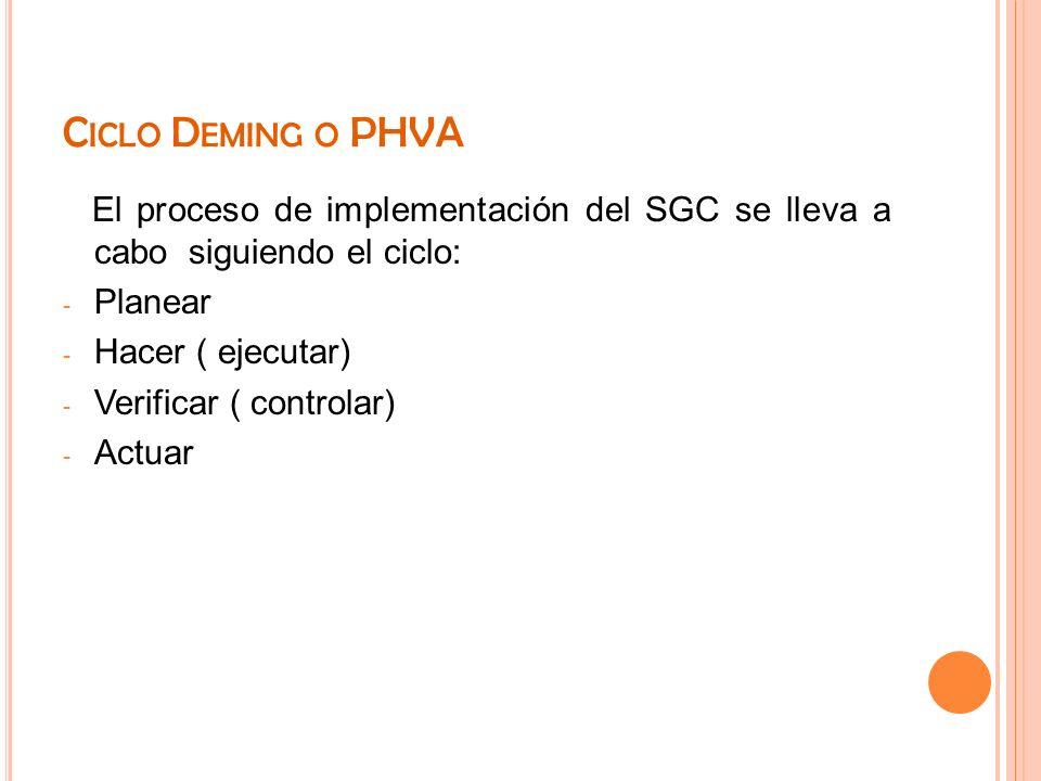Ciclo Deming o PHVA El proceso de implementación del SGC se lleva a cabo siguiendo el ciclo: Planear.