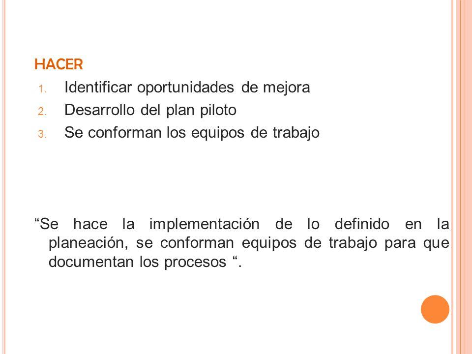 HACER Identificar oportunidades de mejora. Desarrollo del plan piloto. Se conforman los equipos de trabajo.