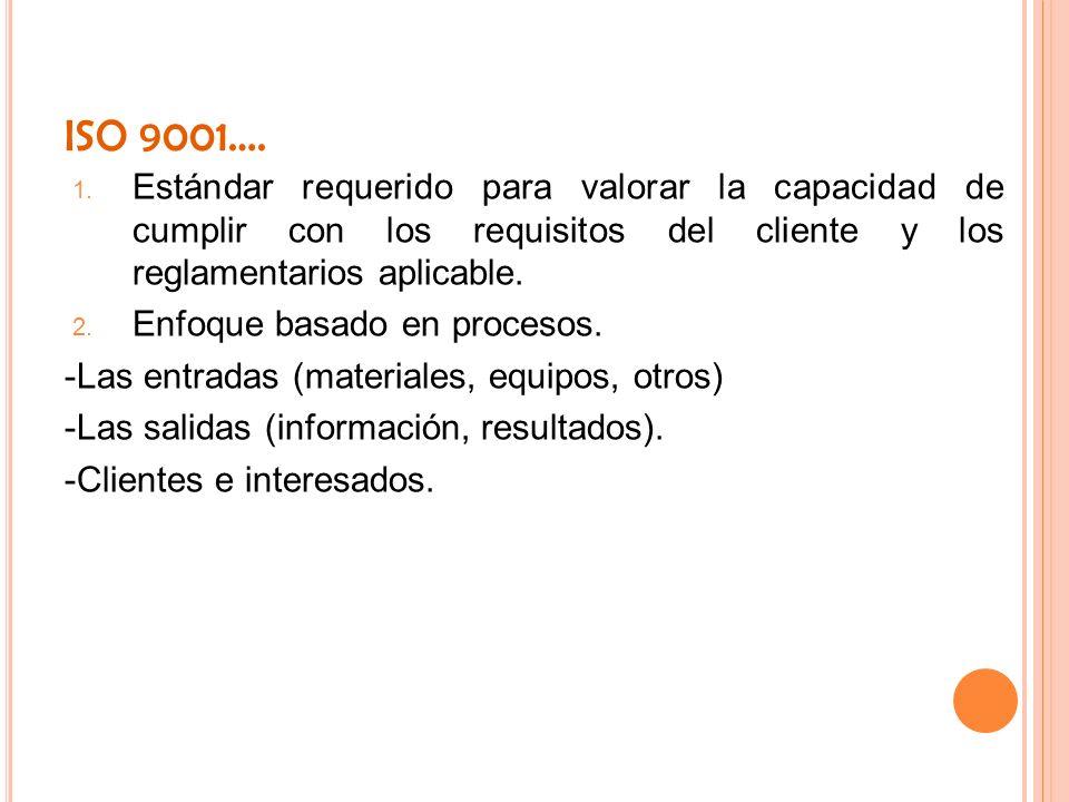 ISO 9001…. Estándar requerido para valorar la capacidad de cumplir con los requisitos del cliente y los reglamentarios aplicable.