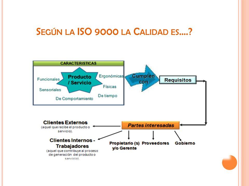 Según la ISO 9000 la Calidad es….