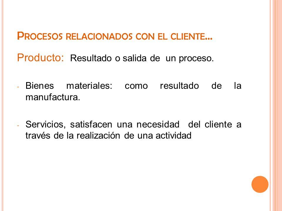 Procesos relacionados con el cliente…