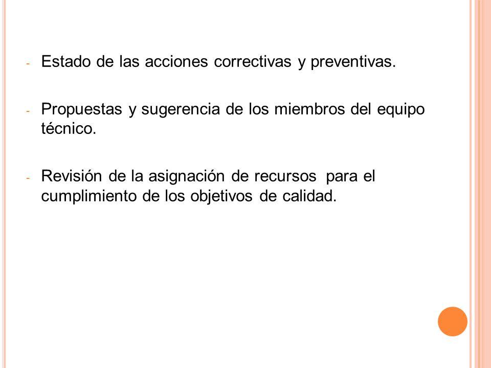 Estado de las acciones correctivas y preventivas.