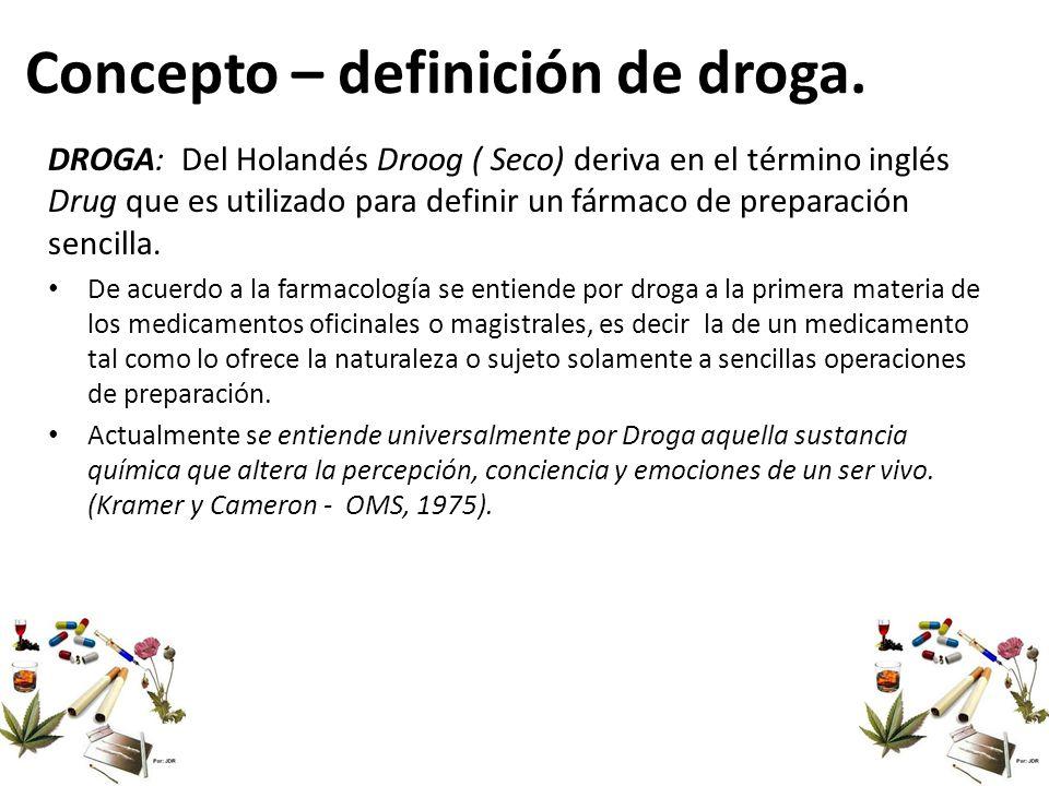 Concepto – definición de droga.