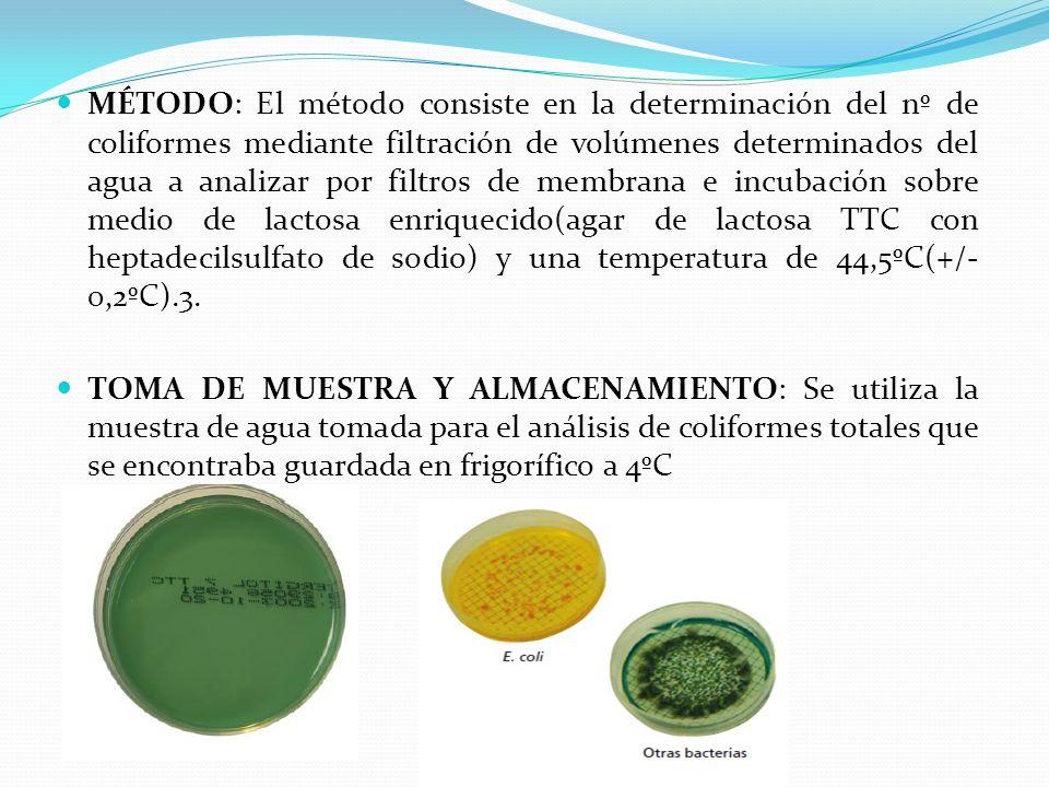 MÉTODO: El método consiste en la determinación del nº de coliformes mediante filtración de volúmenes determinados del agua a analizar por filtros de membrana e incubación sobre medio de lactosa enriquecido(agar de lactosa TTC con heptadecilsulfato de sodio) y una temperatura de 44,5ºC(+/-0,2ºC).3.