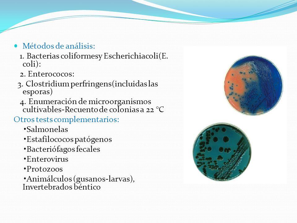 Métodos de análisis:1. Bacterias coliformesy Escherichiacoli(E. coli): 2. Enterococos: 3. Clostridium perfringens(incluidas las esporas)