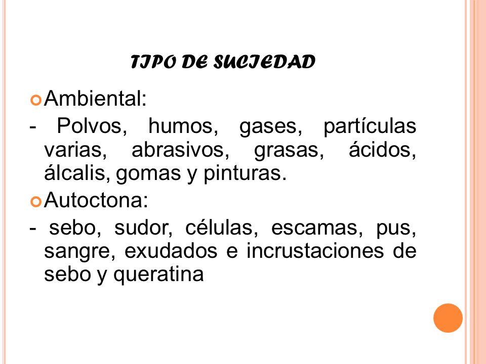 TIPO DE SUCIEDAD Ambiental: - Polvos, humos, gases, partículas varias, abrasivos, grasas, ácidos, álcalis, gomas y pinturas.