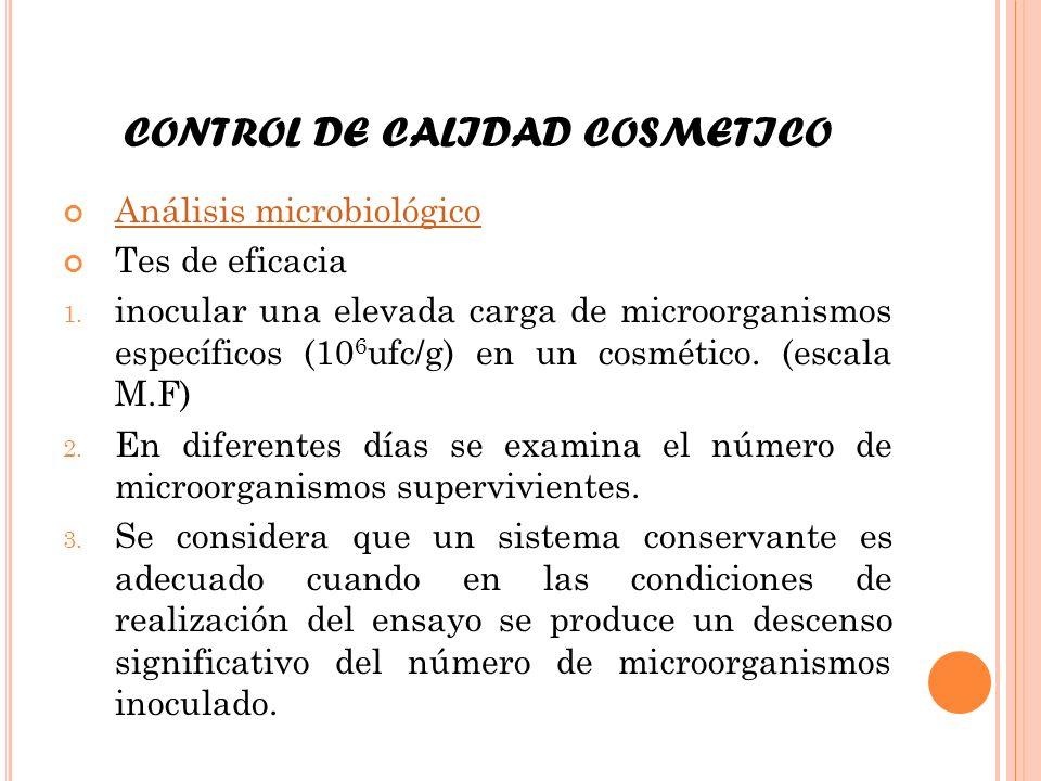CONTROL DE CALIDAD COSMETICO