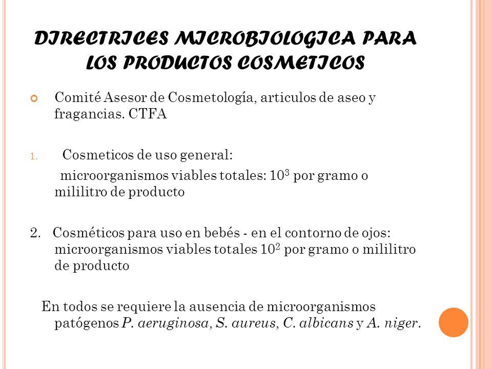 DIRECTRICES MICROBIOLOGICA PARA LOS PRODUCTOS COSMETICOS