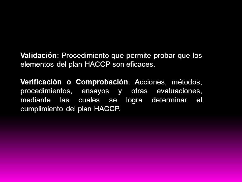 Buenas practicas Validación: Procedimiento que permite probar que los elementos del plan HACCP son eficaces.