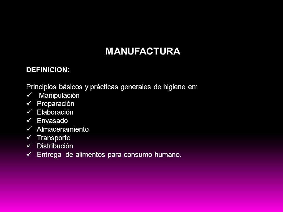 Buenas practicas MANUFACTURA DEFINICION: