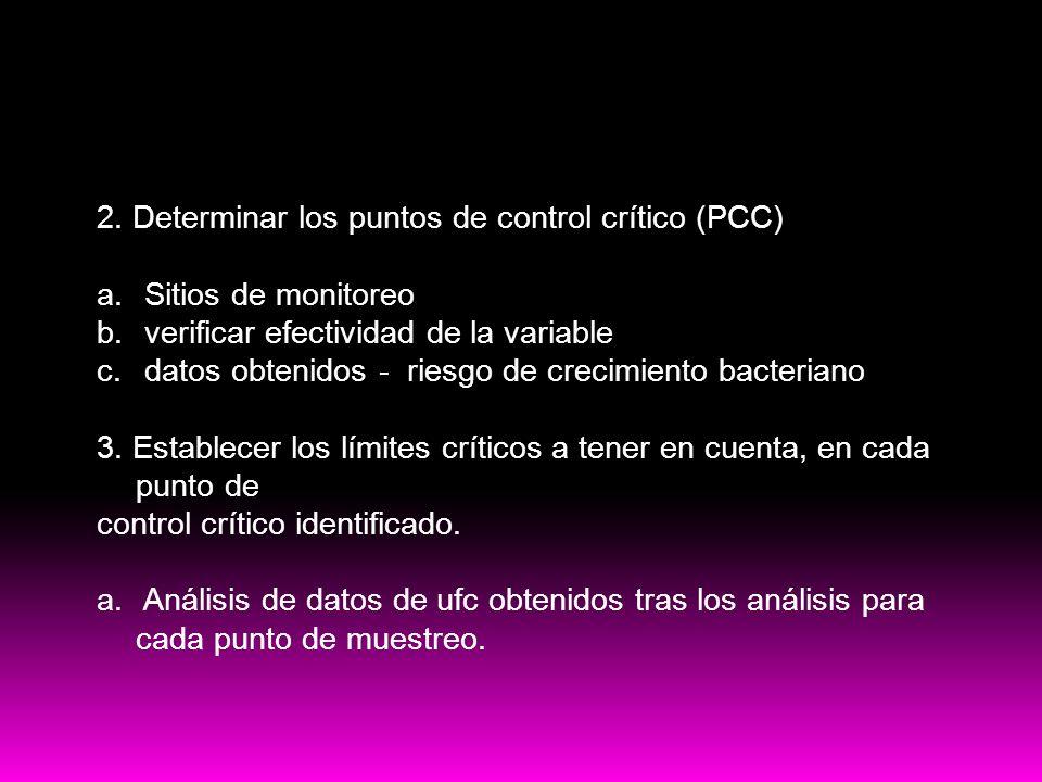 Buenas practicas 2. Determinar los puntos de control crítico (PCC)