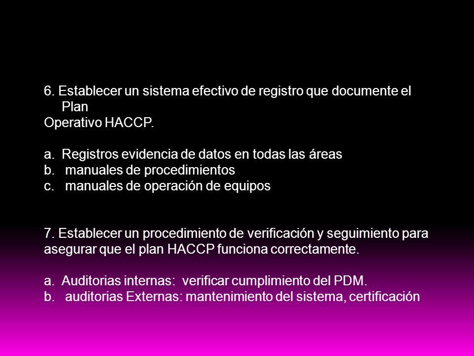 Buenas practicas 6. Establecer un sistema efectivo de registro que documente el Plan. Operativo HACCP.