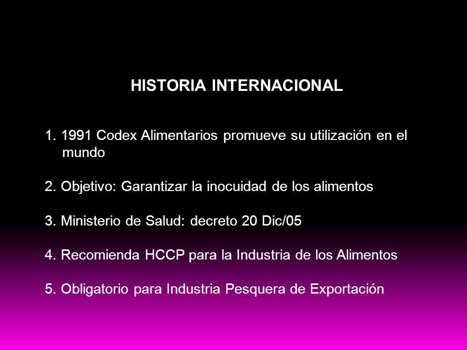 HISTORIA INTERNACIONAL
