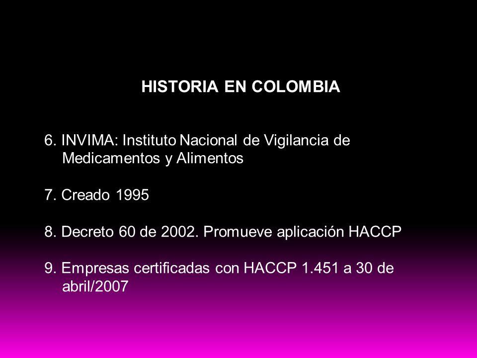 Buenas practicas HISTORIA EN COLOMBIA