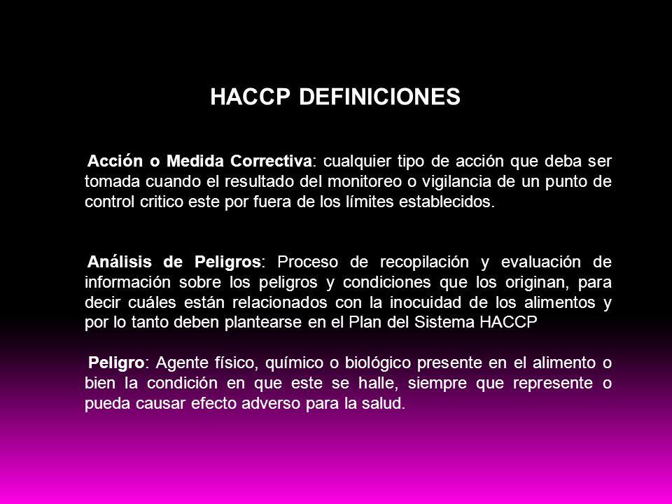 Buenas practicas HACCP DEFINICIONES