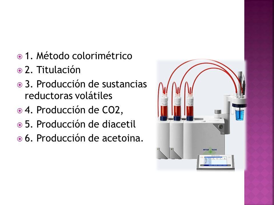 1. Método colorimétrico 2. Titulación. 3. Producción de sustancias reductoras volátiles. 4. Producción de CO2,