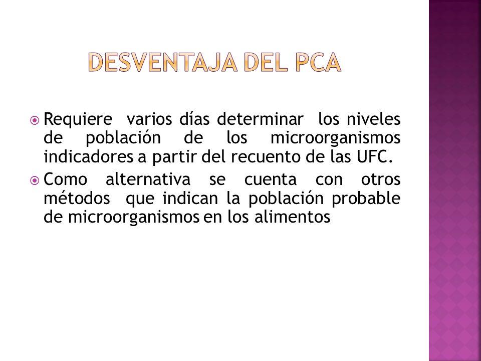 Desventaja del PCA Requiere varios días determinar los niveles de población de los microorganismos indicadores a partir del recuento de las UFC.