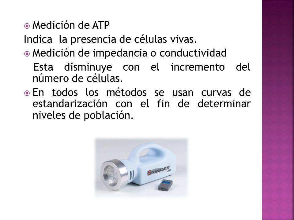 Medición de ATP Indica la presencia de células vivas. Medición de impedancia o conductividad.