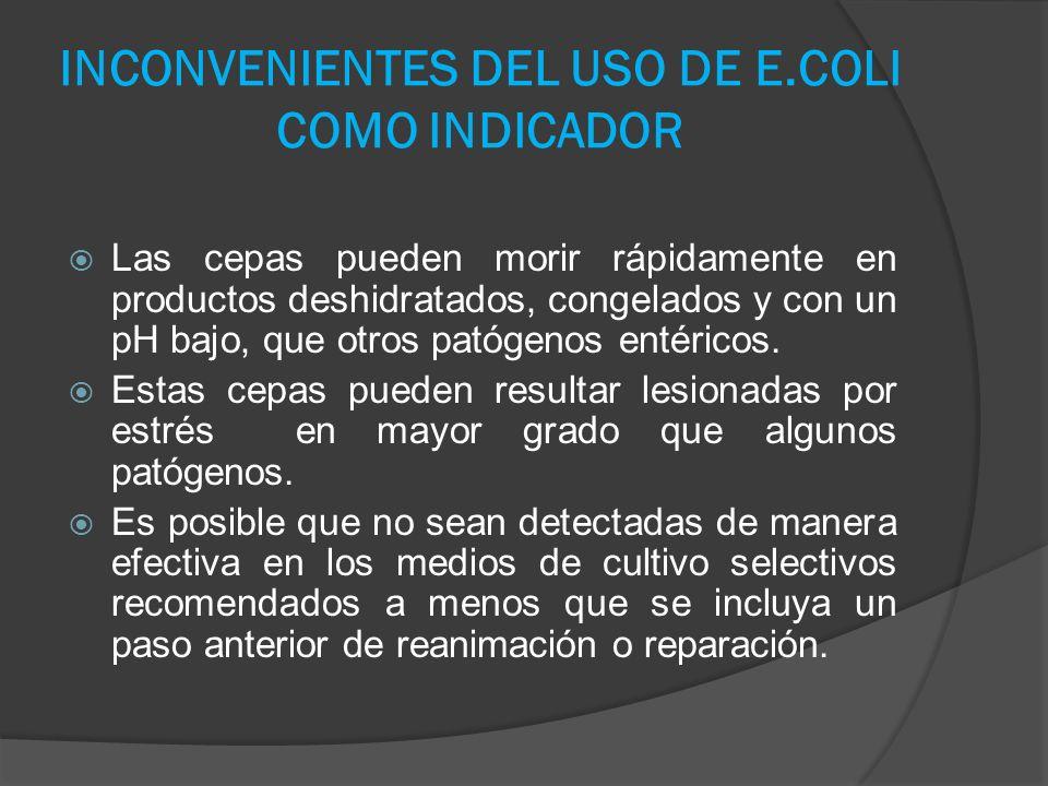 INCONVENIENTES DEL USO DE E.COLI COMO INDICADOR