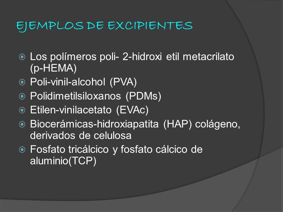 EJEMPLOS DE EXCIPIENTES