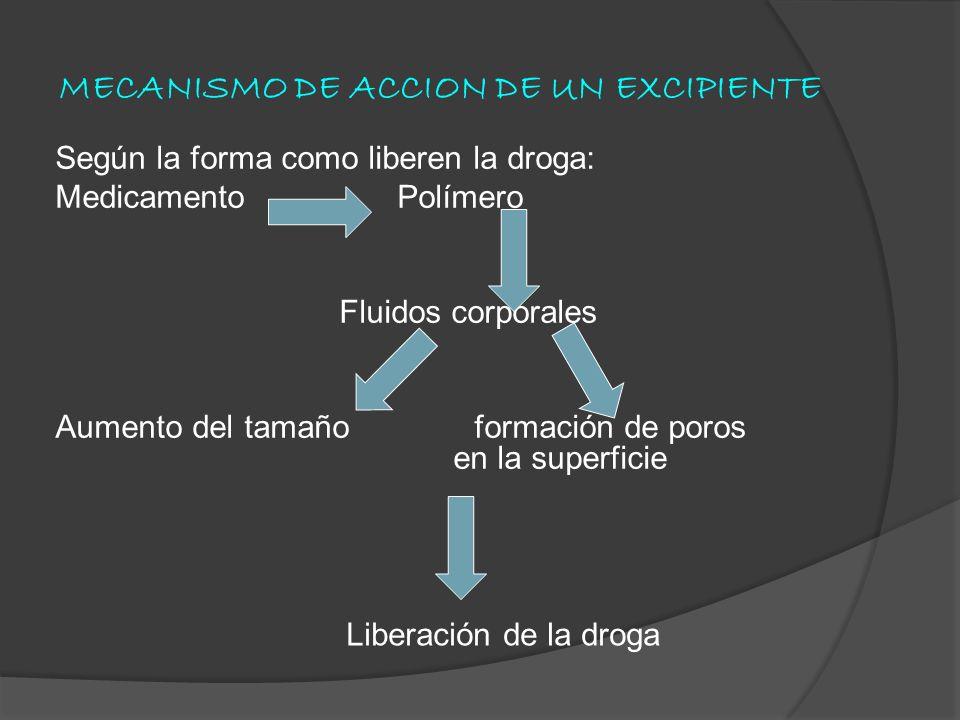 MECANISMO DE ACCION DE UN EXCIPIENTE