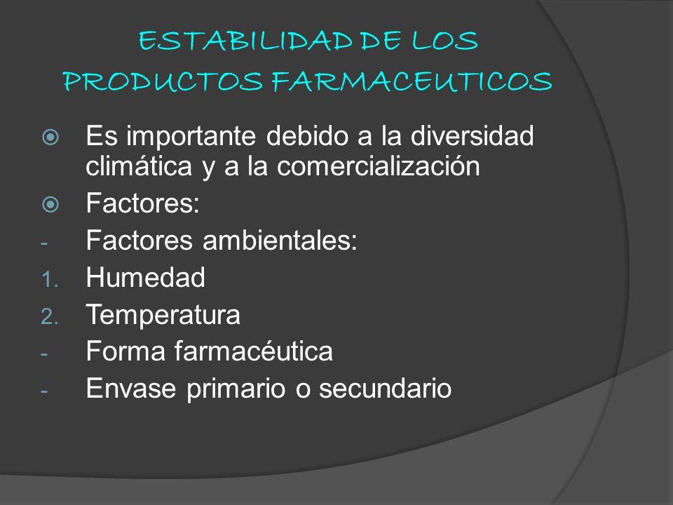 ESTABILIDAD DE LOS PRODUCTOS FARMACEUTICOS