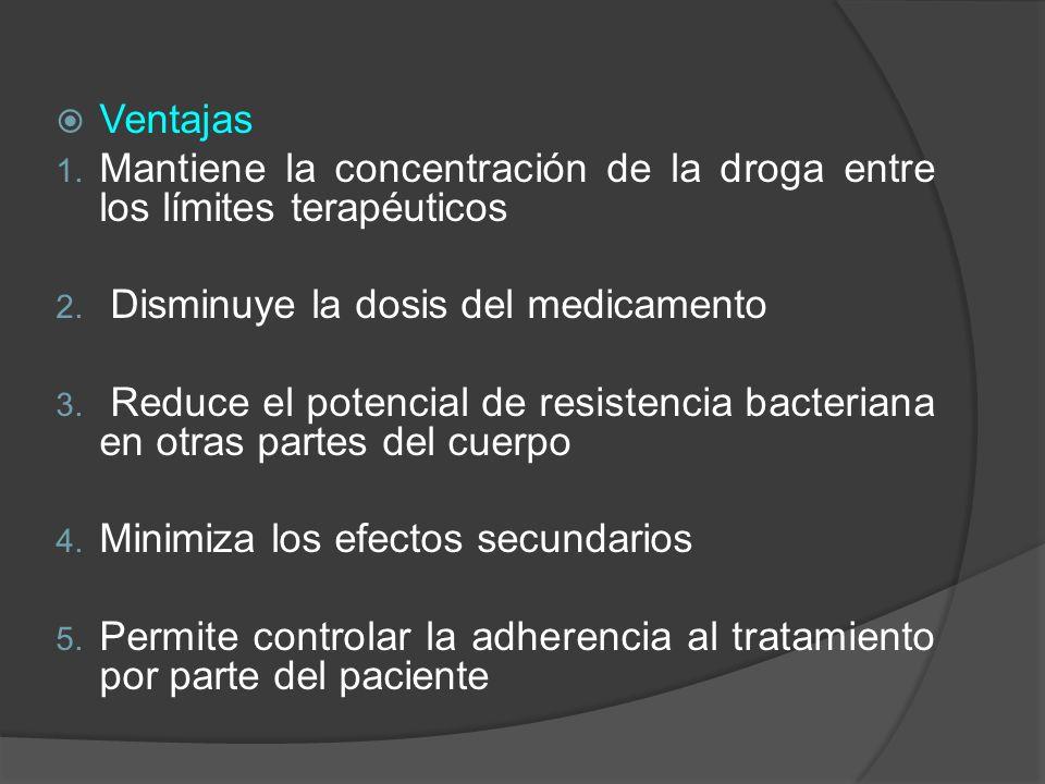 Ventajas Mantiene la concentración de la droga entre los límites terapéuticos. Disminuye la dosis del medicamento.