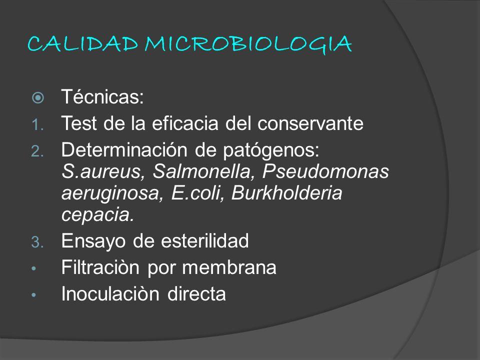 CALIDAD MICROBIOLOGIA
