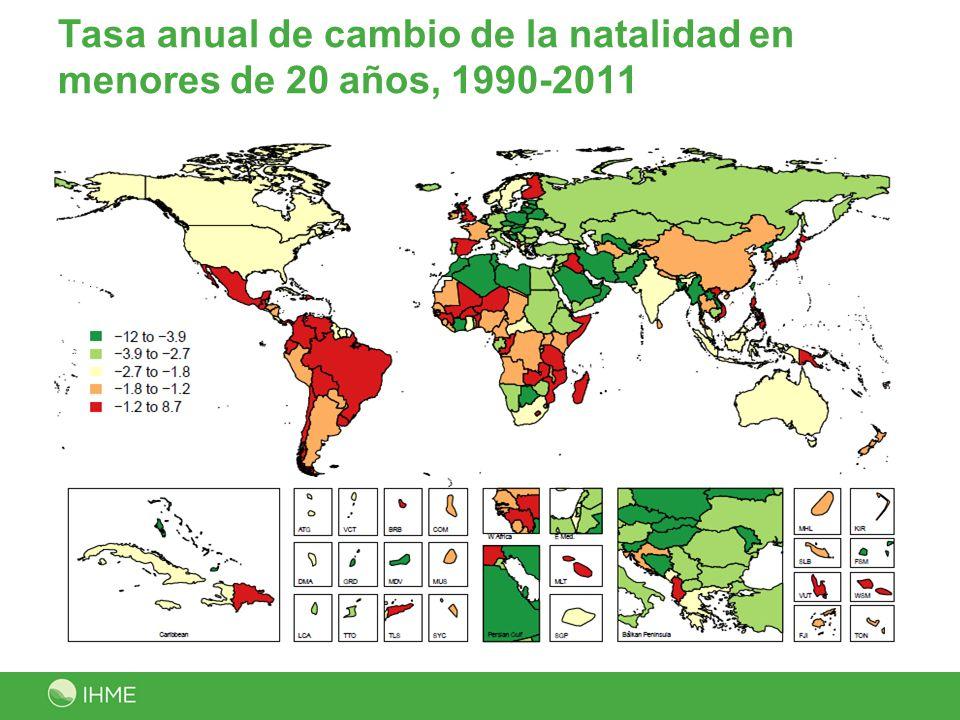 Tasa anual de cambio de la natalidad en menores de 20 años, 1990-2011