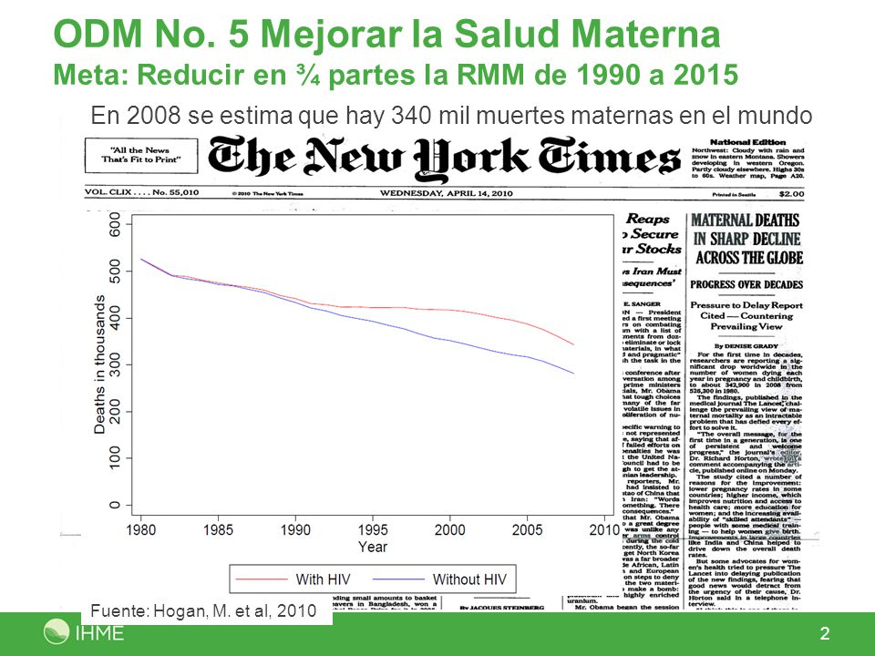 ODM No. 5 Mejorar la Salud Materna Meta: Reducir en ¾ partes la RMM de 1990 a 2015