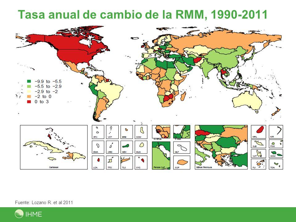 Tasa anual de cambio de la RMM, 1990-2011