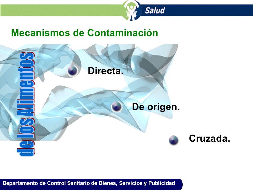 de los Alimentos Mecanismos de Contaminación Directa. De origen.