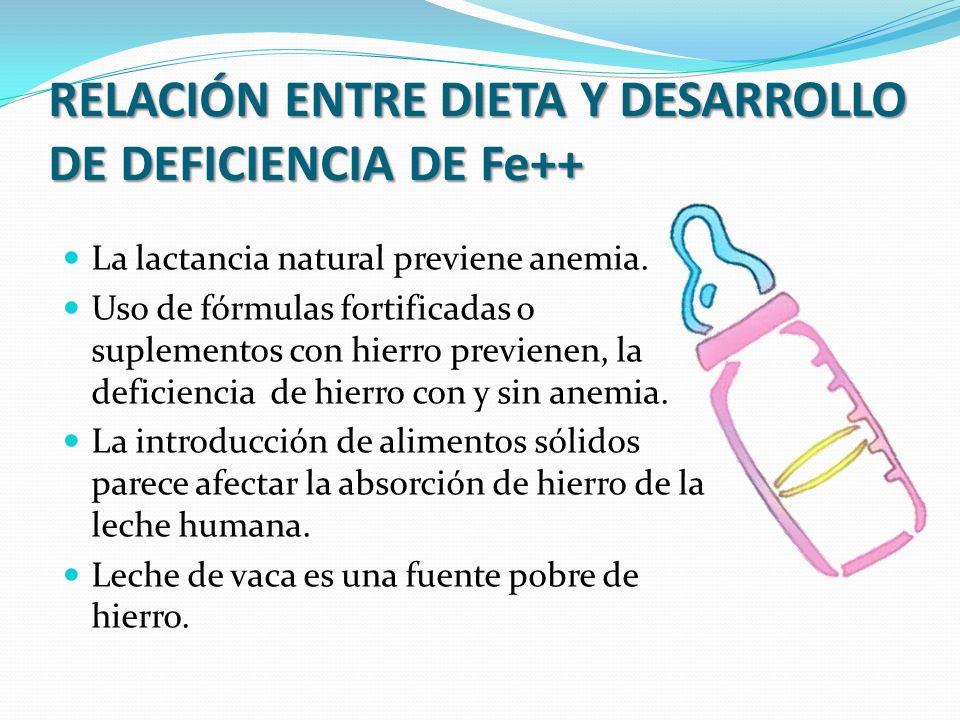 RELACIÓN ENTRE DIETA Y DESARROLLO DE DEFICIENCIA DE Fe++