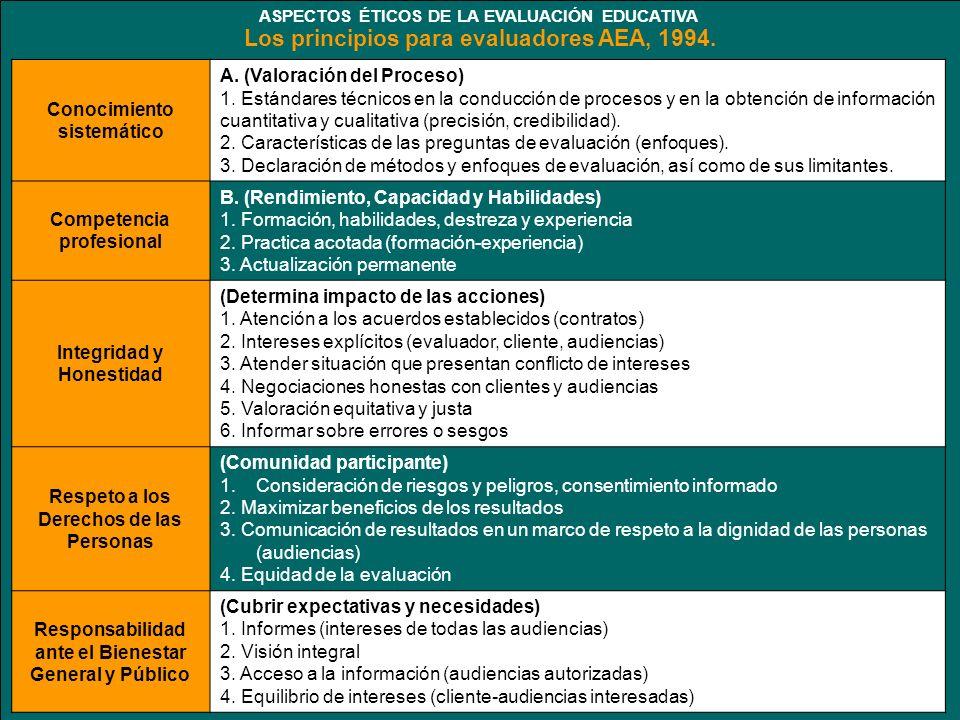Los principios para evaluadores AEA, 1994.