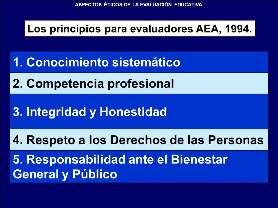 1. Conocimiento sistemático 2. Competencia profesional