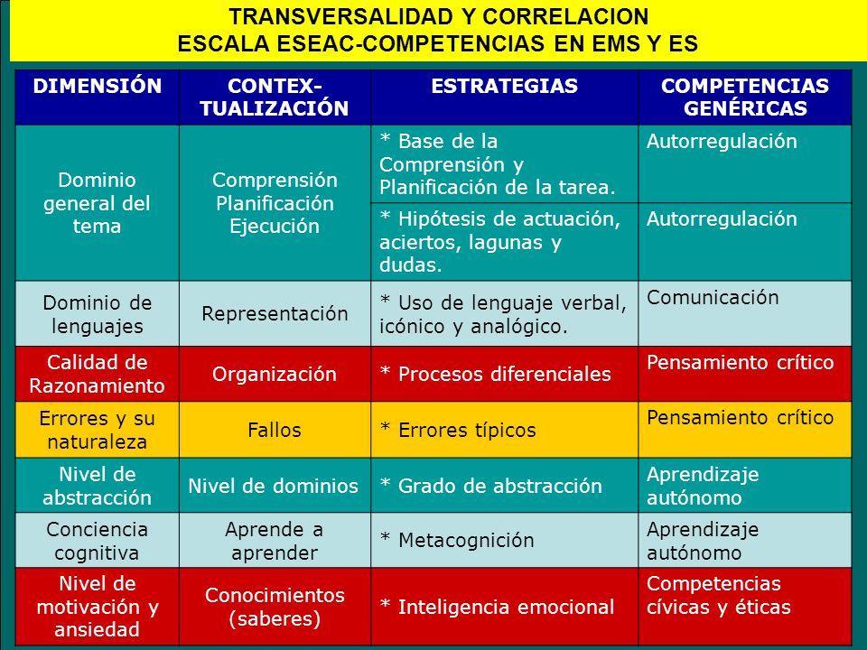 TRANSVERSALIDAD Y CORRELACION ESCALA ESEAC-COMPETENCIAS EN EMS Y ES