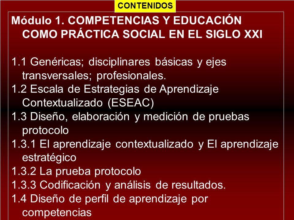 1.2 Escala de Estrategias de Aprendizaje Contextualizado (ESEAC)