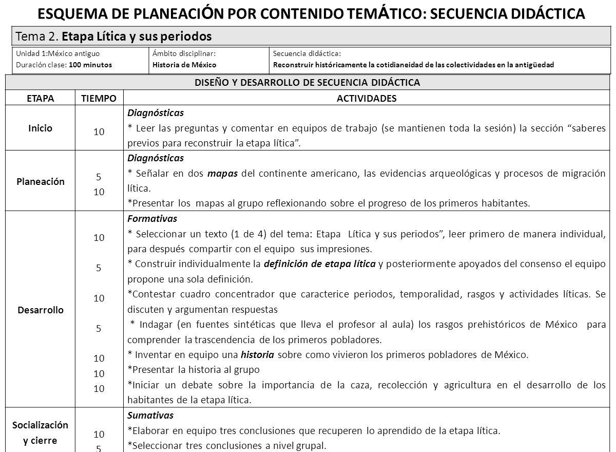 DISEÑO Y DESARROLLO DE SECUENCIA DIDÁCTICA Socialización y cierre