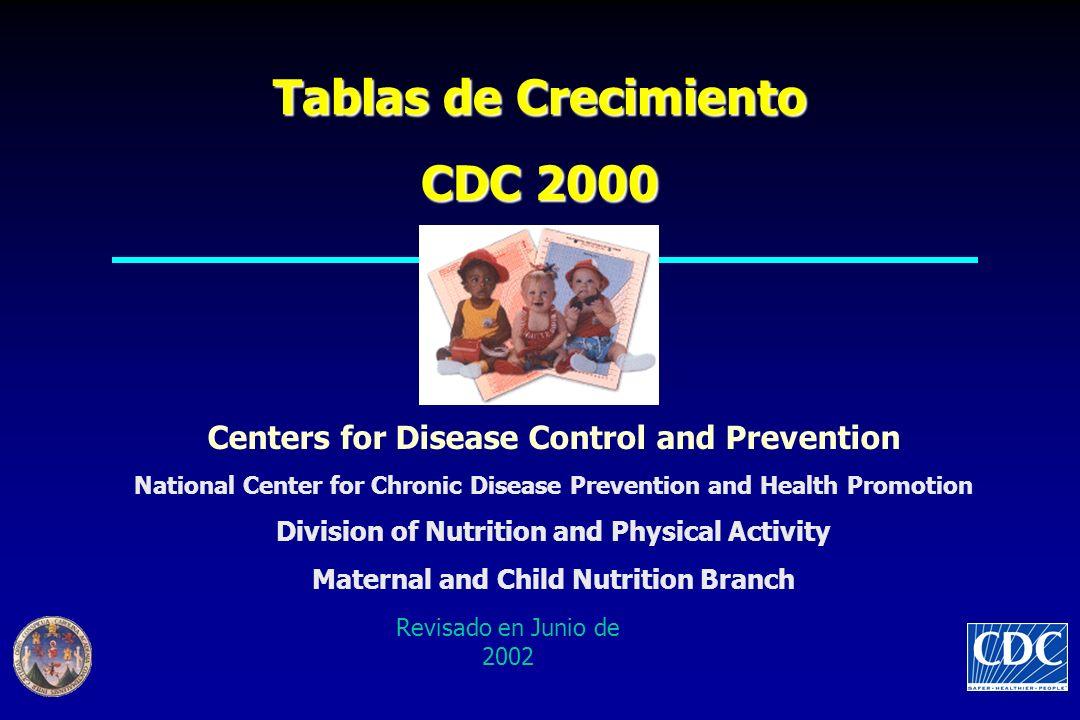 Tablas de Crecimiento CDC 2000