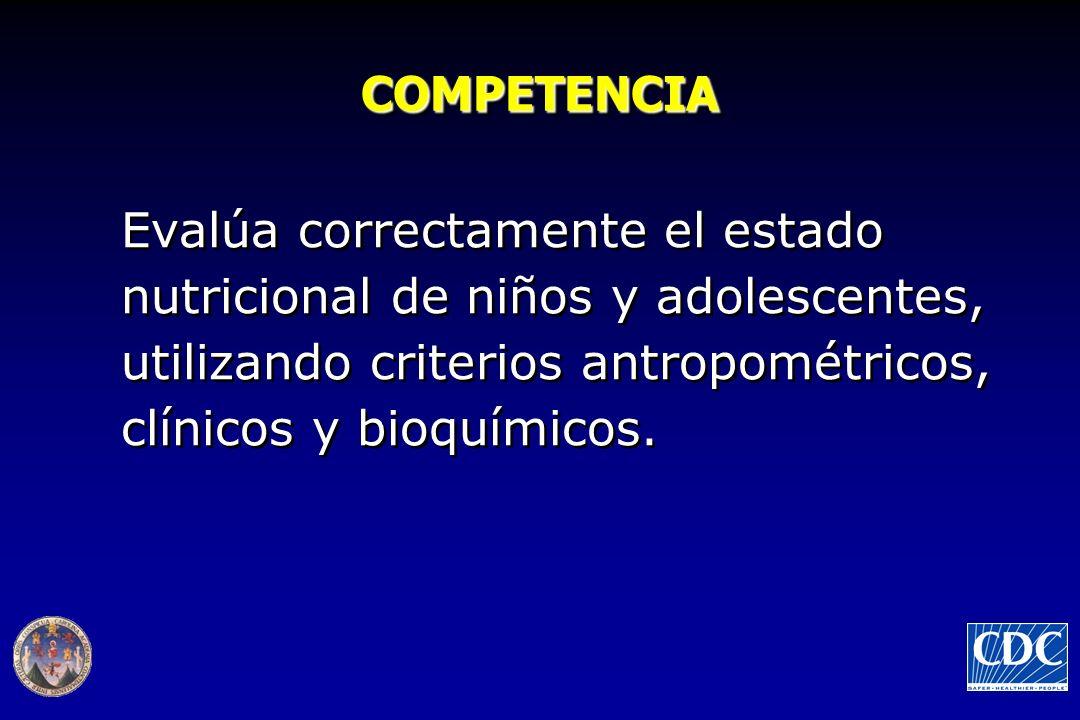 COMPETENCIA Evalúa correctamente el estado nutricional de niños y adolescentes, utilizando criterios antropométricos, clínicos y bioquímicos.