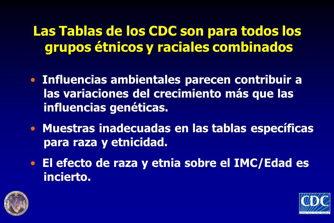 Las Tablas de los CDC son para todos los grupos étnicos y raciales combinados