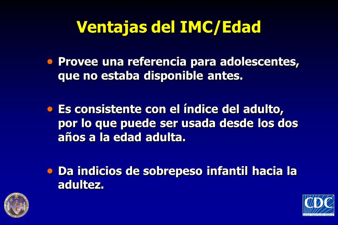 Ventajas del IMC/Edad Provee una referencia para adolescentes, que no estaba disponible antes.
