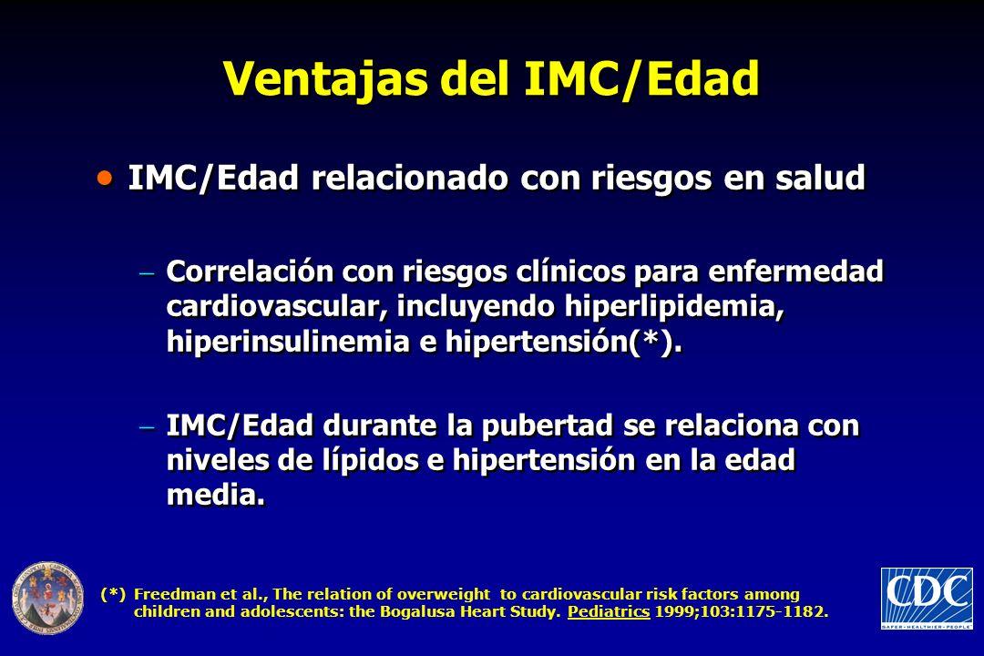 Ventajas del IMC/Edad IMC/Edad relacionado con riesgos en salud