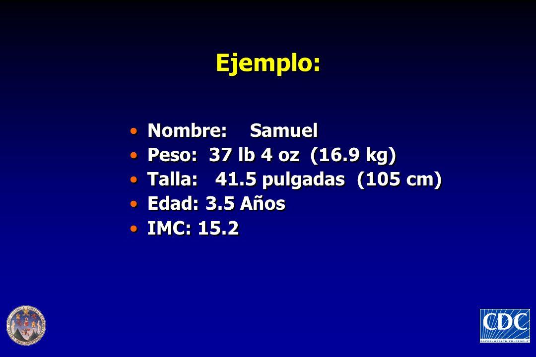 Ejemplo: Nombre: Samuel Peso: 37 lb 4 oz (16.9 kg)