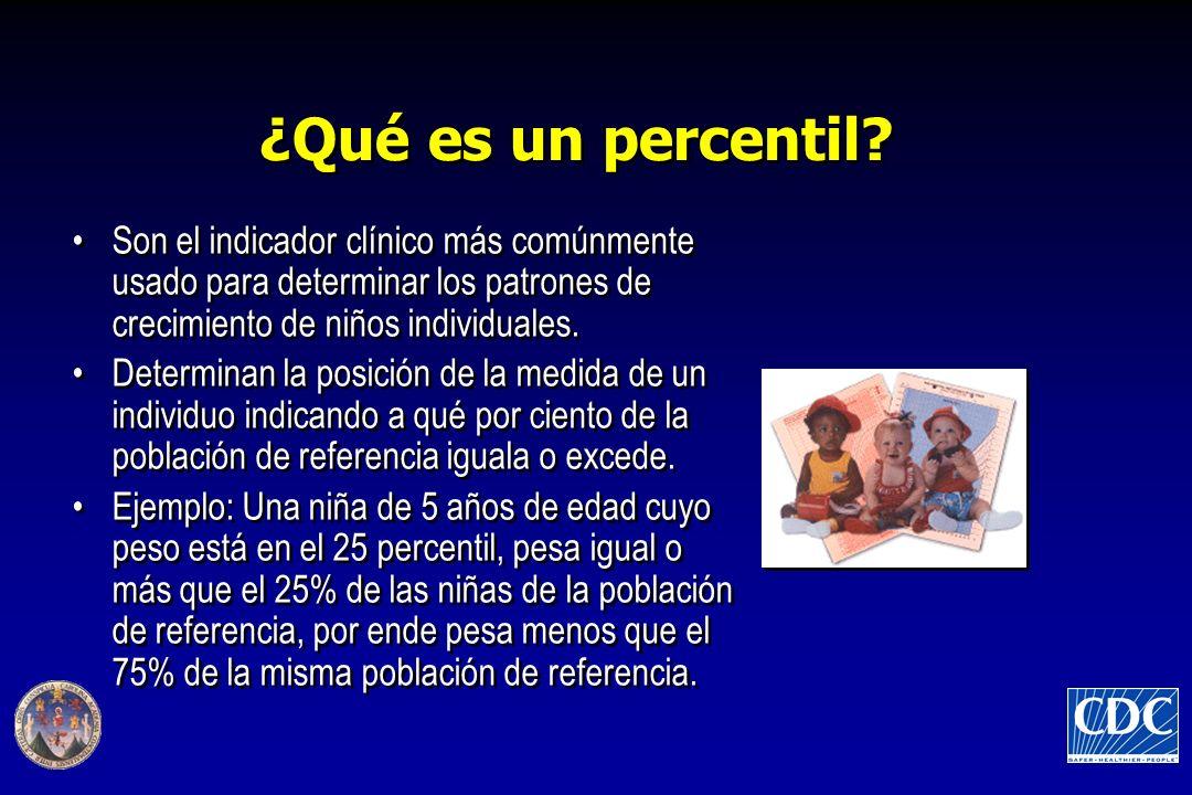 ¿Qué es un percentil Son el indicador clínico más comúnmente usado para determinar los patrones de crecimiento de niños individuales.
