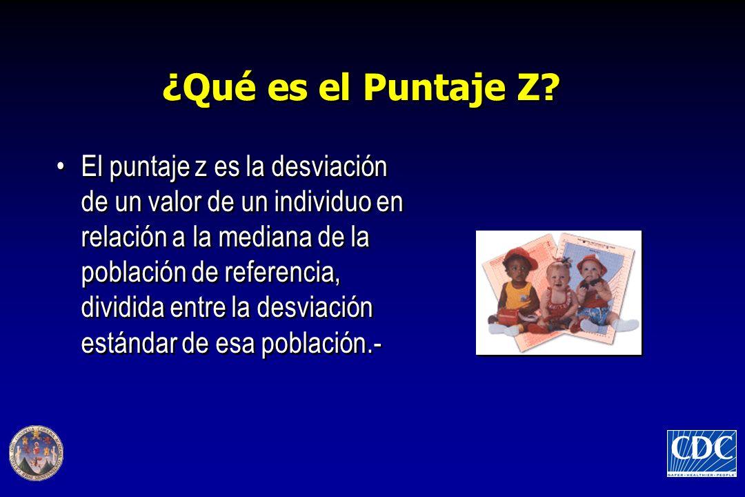 ¿Qué es el Puntaje Z