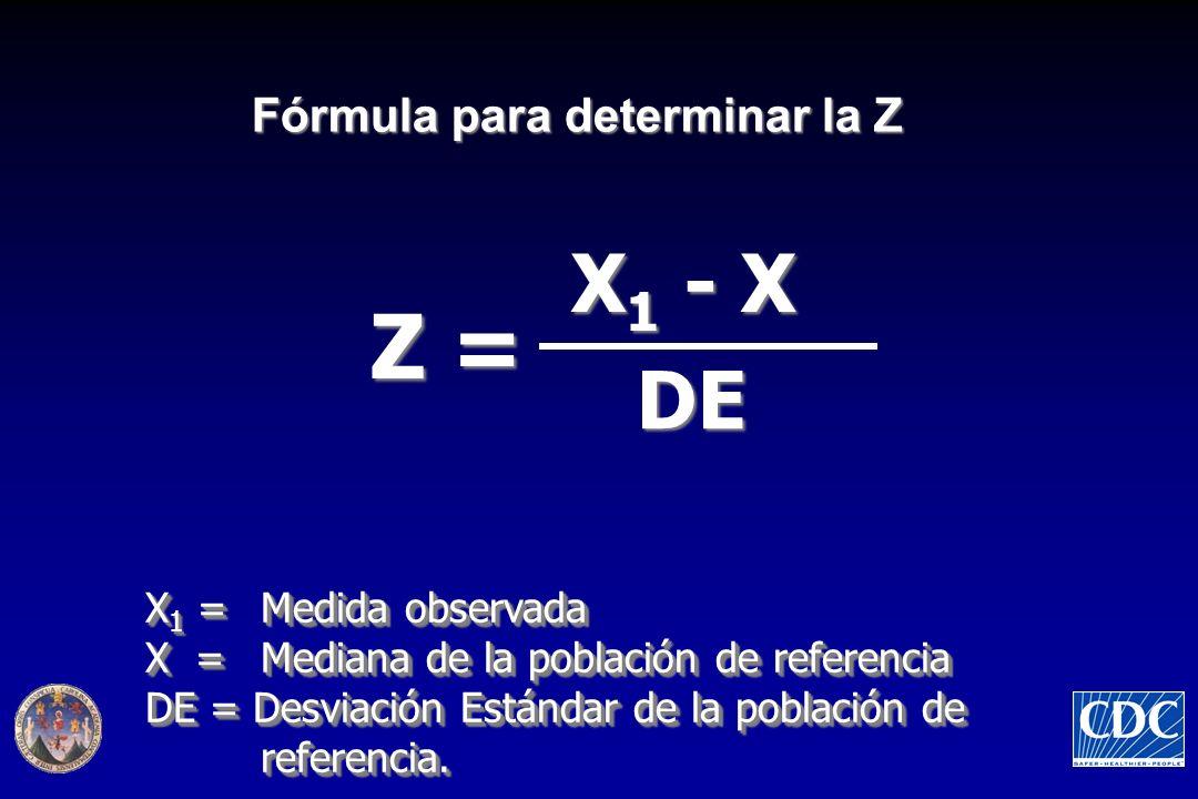 Z = X1 - X DE Fórmula para determinar la Z X1 = Medida observada