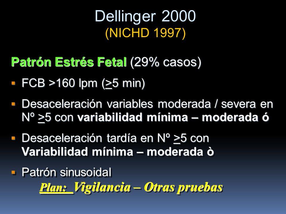 Dellinger 2000 (NICHD 1997) Patrón Estrés Fetal (29% casos)